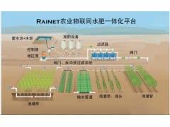 果园滴灌施肥技术概述